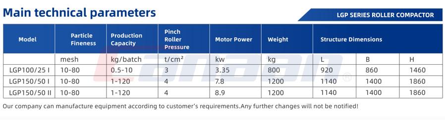 LGP Roller Compactor