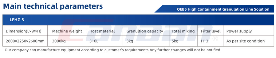 High Containment Granulation Line